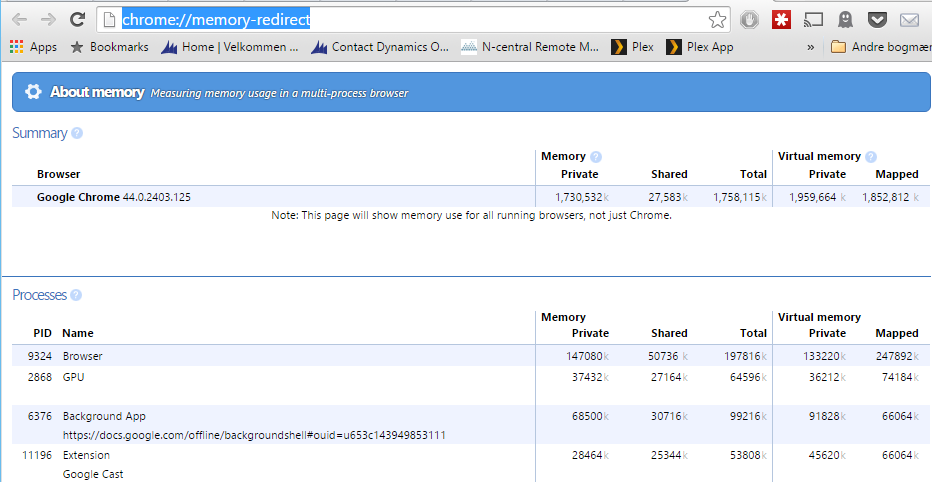 memory usage in google chrome