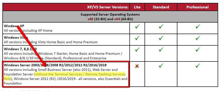 Terminal server på en server 2016